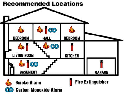 Cold weather in florida protect your florida home from for How to protect your house from fire